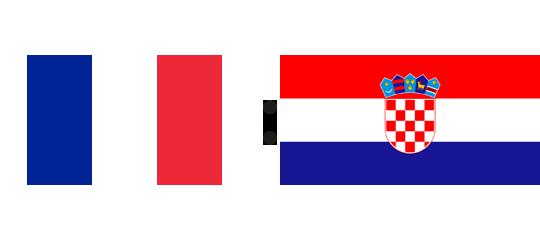 Wett-Tipp Frankreich gegen Kroatien