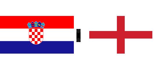 Wett-Tipp Kroatien gegen England – mit Quotenbooster