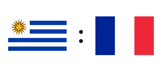 Wett-Tipp Uruguay gegen Frankreich