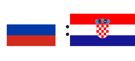 Wett-Tipp Russland gegen Kroatien